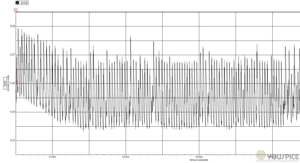 output voltage