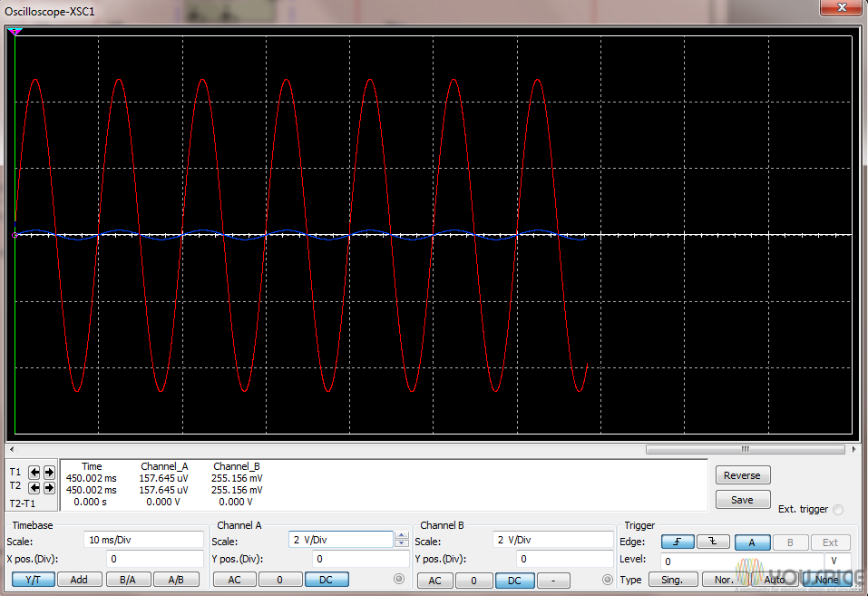 Oscilloscope input and output voltage