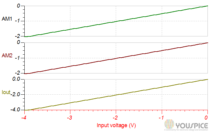 single currents provided by 569 op amplifier and total current provided