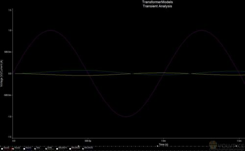 transient simulation, primary and secondary voltages and currents