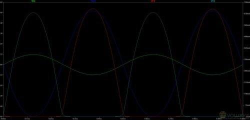 transient voltages currents