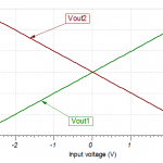 Differential outputs vs voltage input