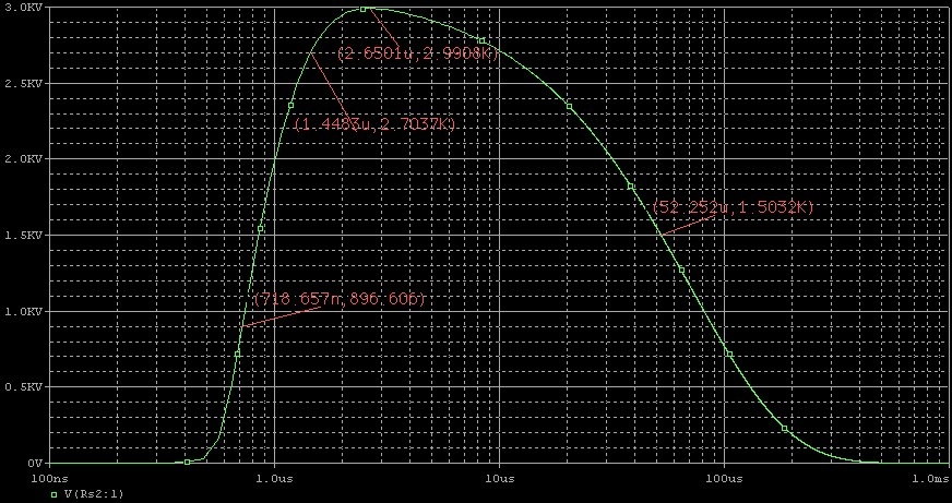 GPM-SurgeGenerator_page5_image2